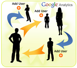 allowing-others-access-to-google-analytics1
