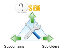 subdomains-or-subfolders