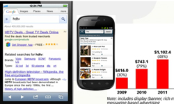 Google Mobile Ad Display