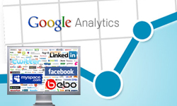 Google Analytics Provides New Social Media Reporting!