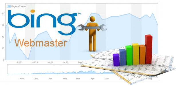 The Rise Of Bing Webmaster Tools