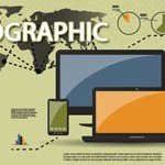 5 Steps to Make a Good, Successful Infographic