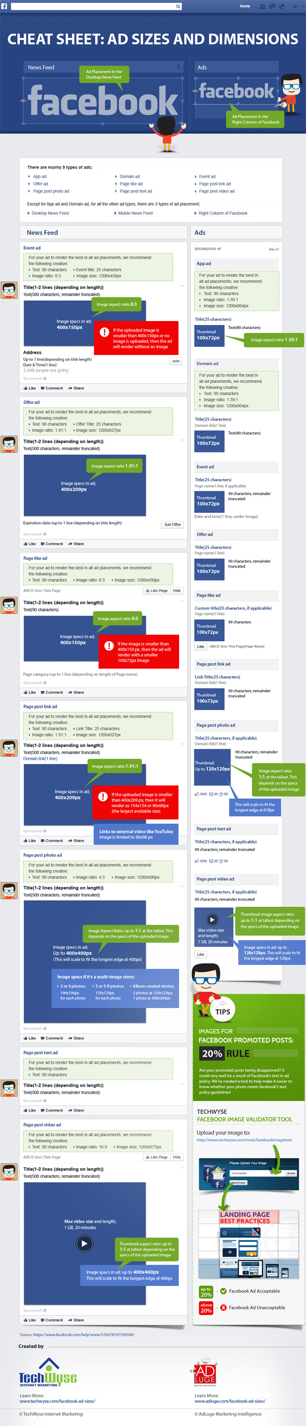 Facebook Ad Specifications and Dimensions