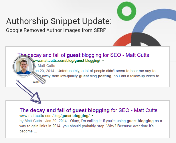 authorship-snippet-update