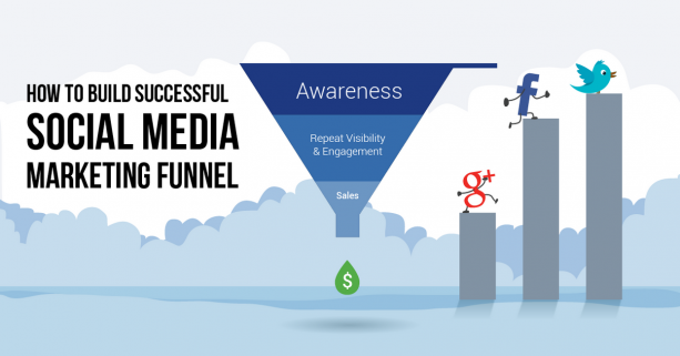 Build A Successful Social Media Marketing Funnel