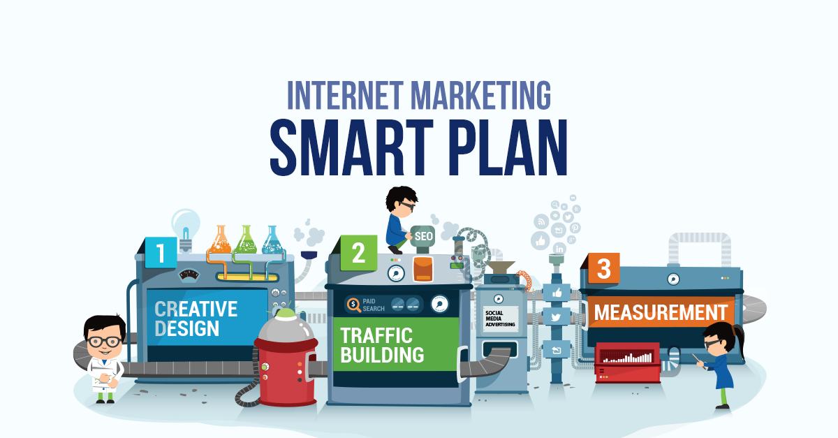 Internet-marketing-smart-plan