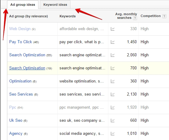 Ad group ideas and keyword ideas