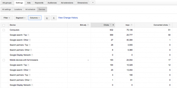 Adwords Top Vs Other