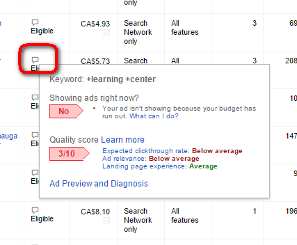 which are the KPI's To Track In AdWords