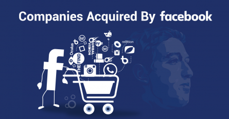 65 Facebook Acquisitions – The Complete List! [INFOGRAPHIC]