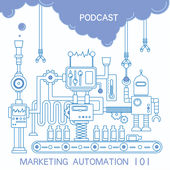 Marketing Automation 101 podcast