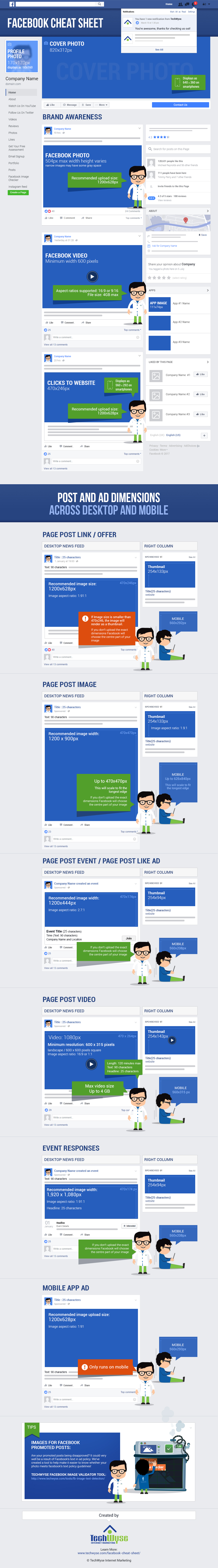 Facebook Cheat Sheet | Facebook Image Sizes | Image sizes for Facebook Marketing | Facebook business page image sizes | Guide to Facebook Marketing | Facebook for business | Facebook tips