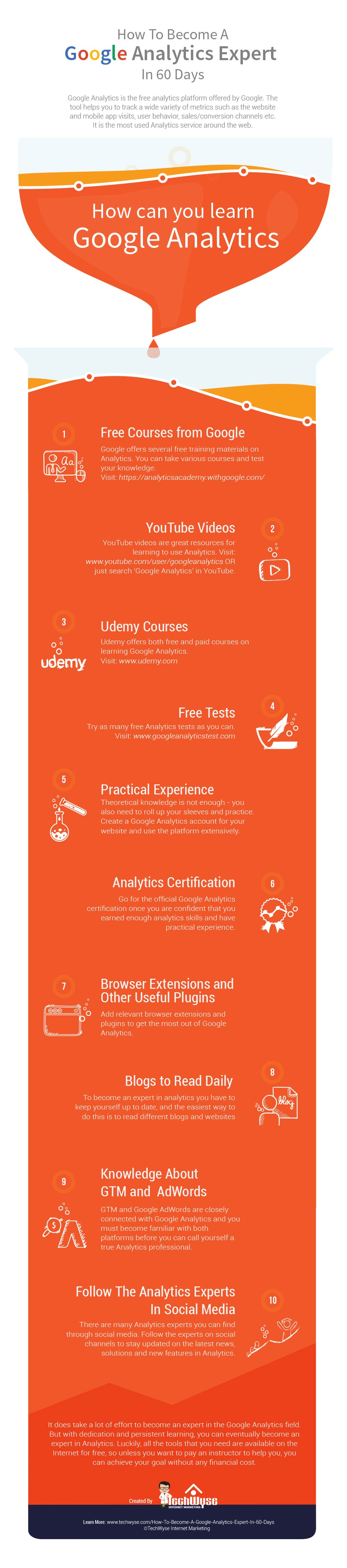 become google analytics expert