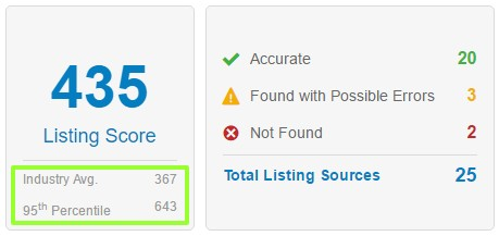 local-citation-listing-score