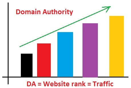 Domain-authority-min