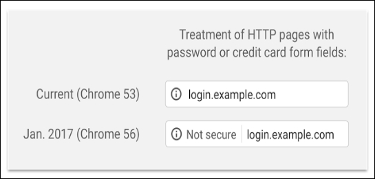 Google Chrome Update 56 HTTPS