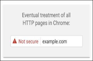 Google Chrome Update 56 HTTP