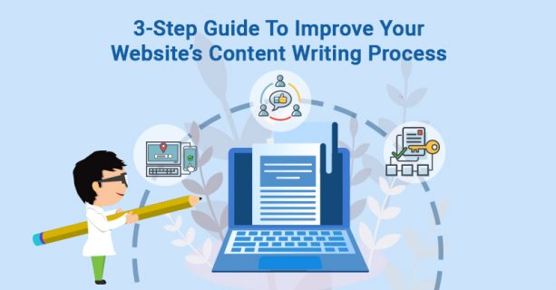 Content writing strategy for website
