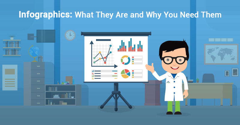 Infographics: What They Are and Why You Need Them