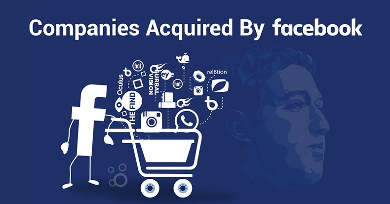 72 Facebook Acquisitions – The Complete List