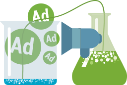 Display Ads Retargeting